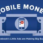 Facebook zrozumiał mobile. Teraz go monetyzuje
