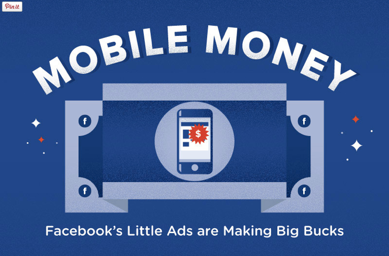 Infographic__Mobile_Money_-_Facebook_Advertising_-_Daily_Inspiration